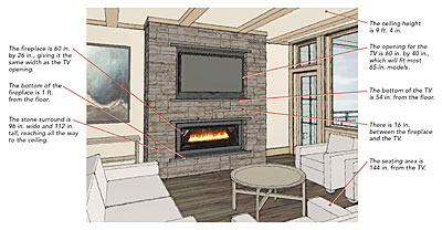 Arranging a Fireplace and a Television - Fine Homebuilding