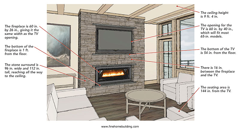 Living Room With Fireplace And Tv How To Arrange arranging a fireplace and a television - fine homebuilding